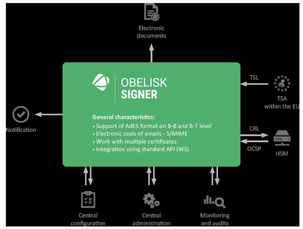 sefira-obelisk-signer-schema-en